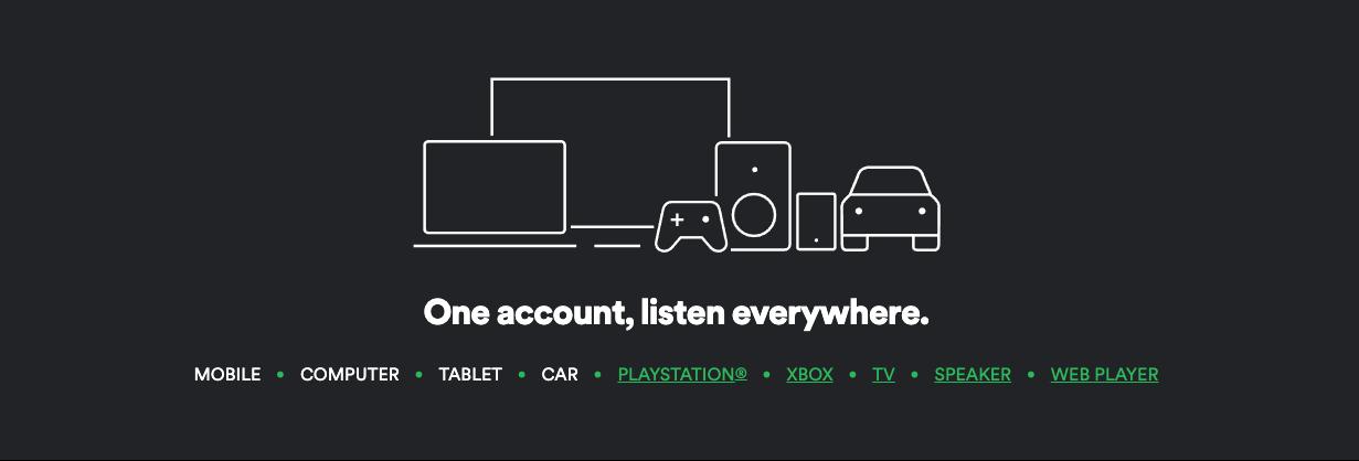 Установка Spotify на разные устройства