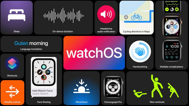 Обновление watchOS 7: новые функции для Apple Watch