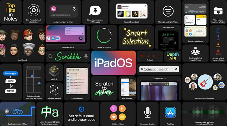iPadOS 14: обзор обновления для айпада