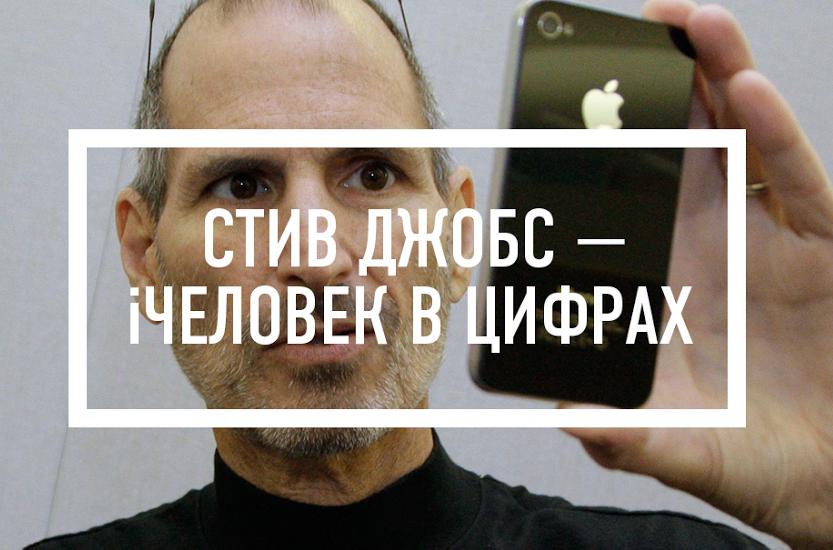 Стив Джобс – iчеловек в цифрах