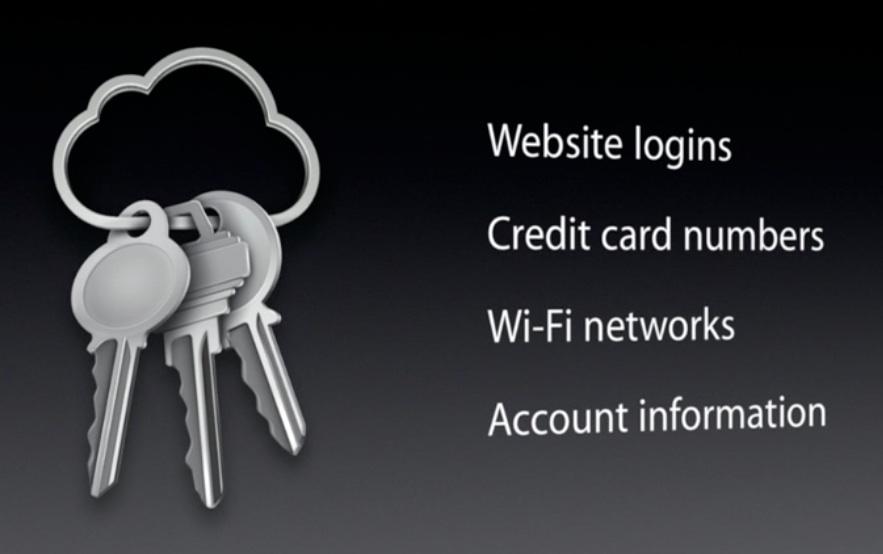 iCloud Keychain. Функциональные возможности и настройка
