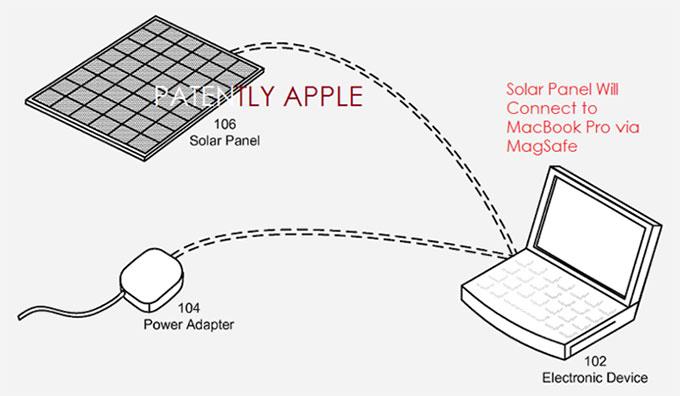 Apple разрабатывает солнечные системы зарядки для портативной техники