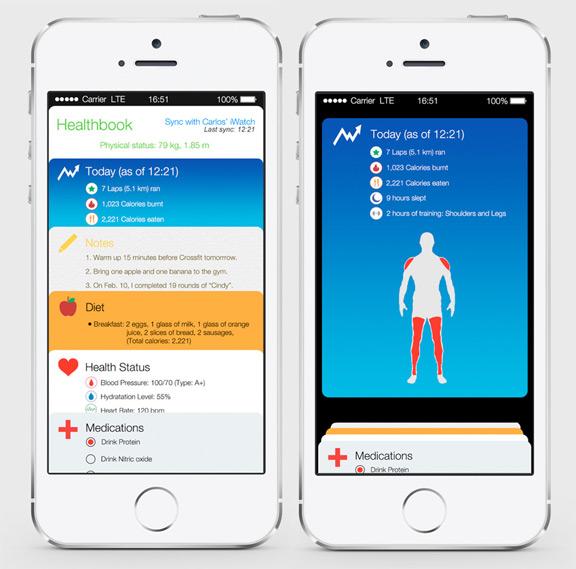 Healthbook в iOS 8 станет платформой для «Интернета вещей» от Apple